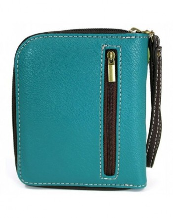 Wallets Outlet Online
